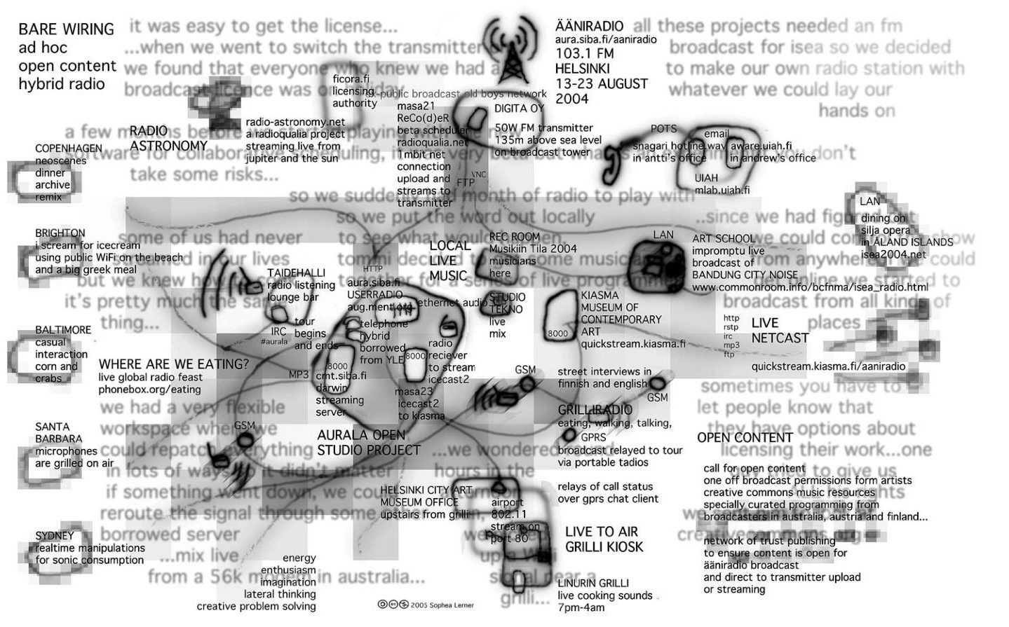Ääniradio network diagram with notes
